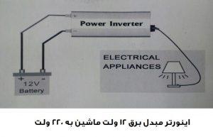 اینورتر مبدل برق ماشین پرکس Perx